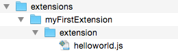 """""""Extension folder with step file"""""""